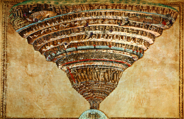 Botticelli's map of Inferno